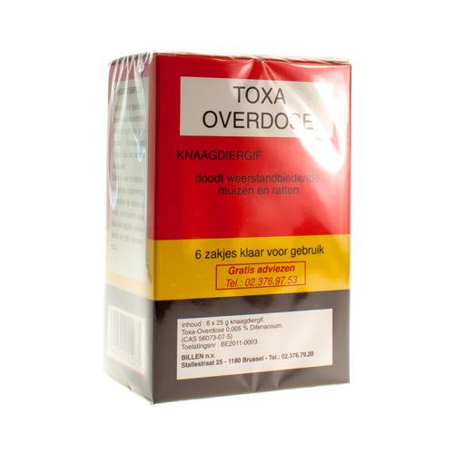 Toxawarfarin Overdose Muis Rat 6Zak